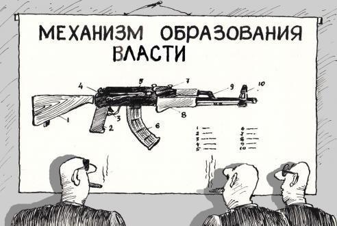 Усиления государственного контроля за оборотом оружия